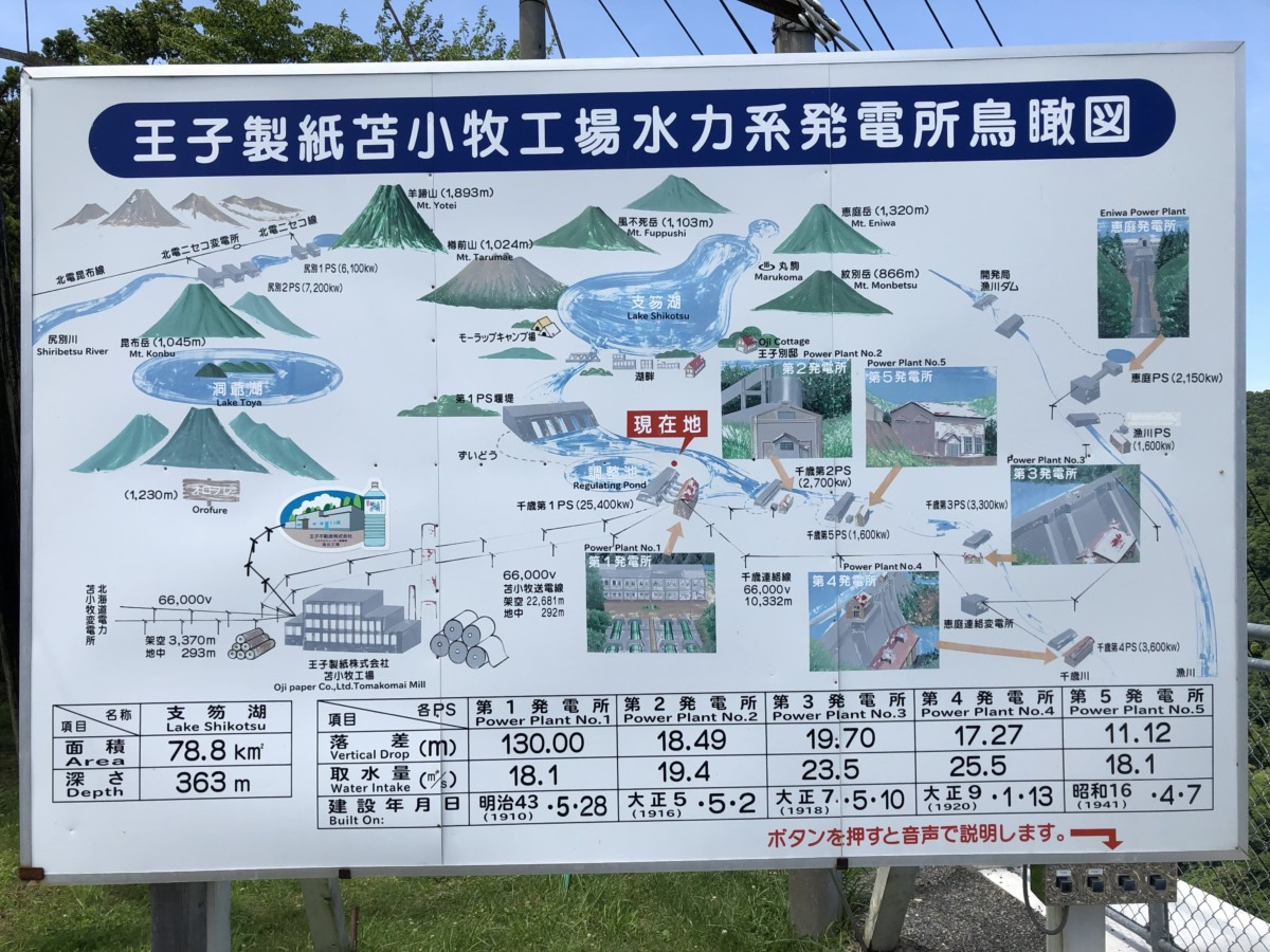 支笏湖と山線~王子軽便鉄道~(2)